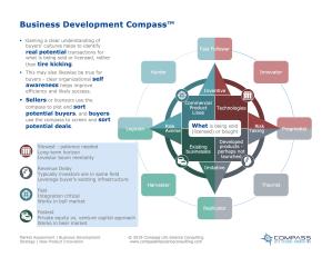 Business Development Compass 041119
