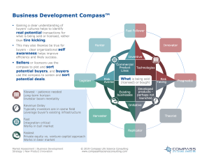 Business Development Compass 041119